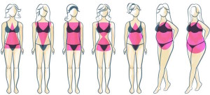 Swimsuit shapes